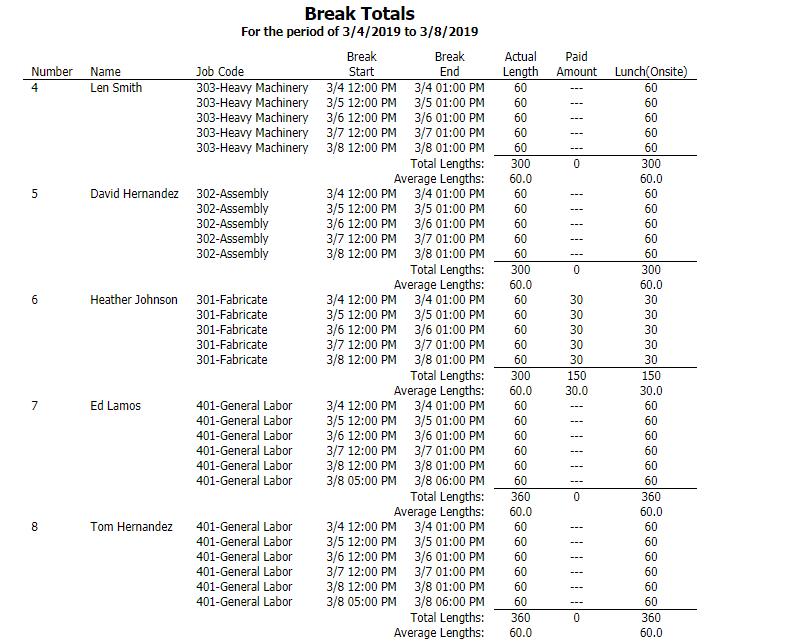 Break Totals