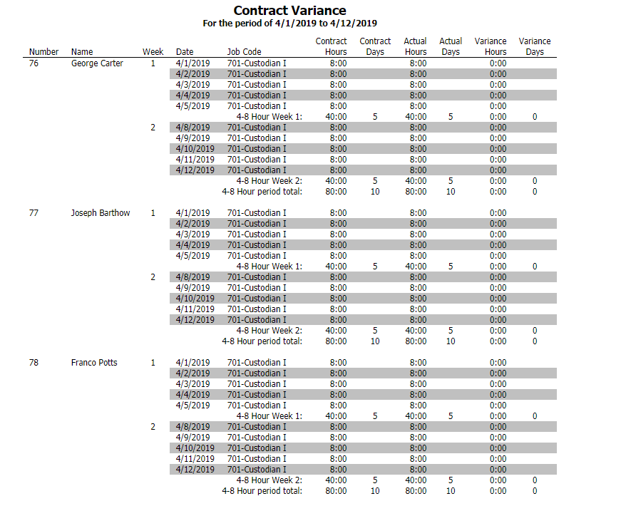 Contract Variance