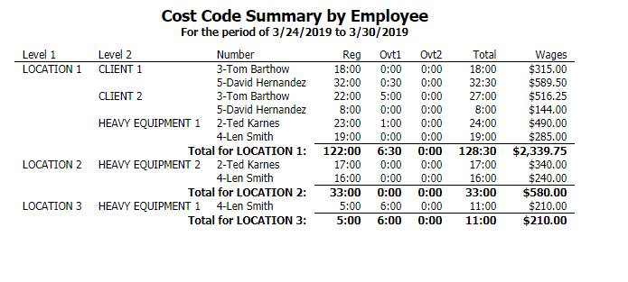 Cost Code Summary by Employee