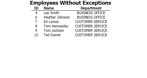 Employees Without Exceptions