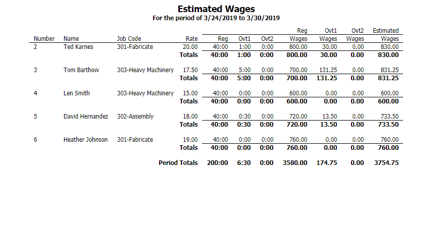 Estimated Wages