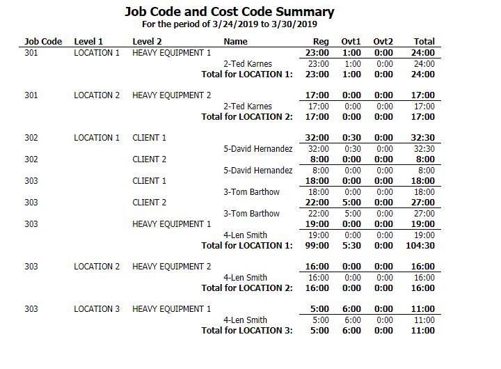 Job Code and Cost Code Summary