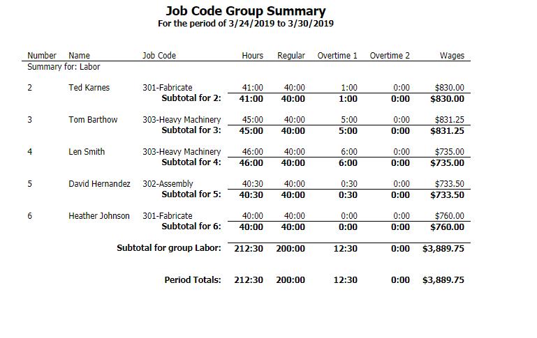 Job Code Group Summary