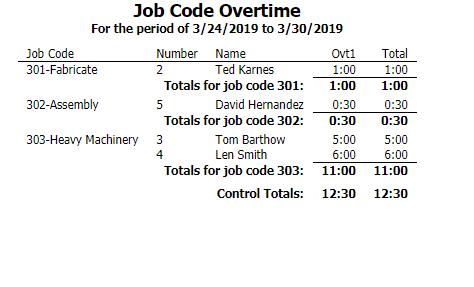 Job Code Overtime