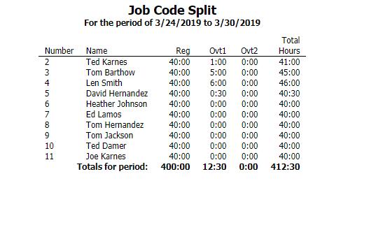 Job Code Split