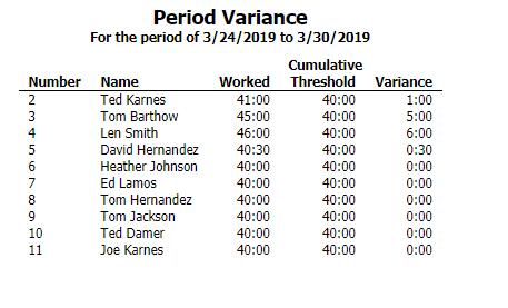 Period Variance