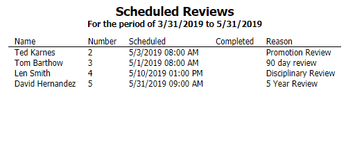Scheduled Review