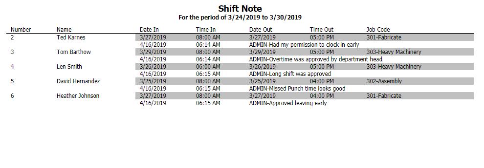 Shift Note